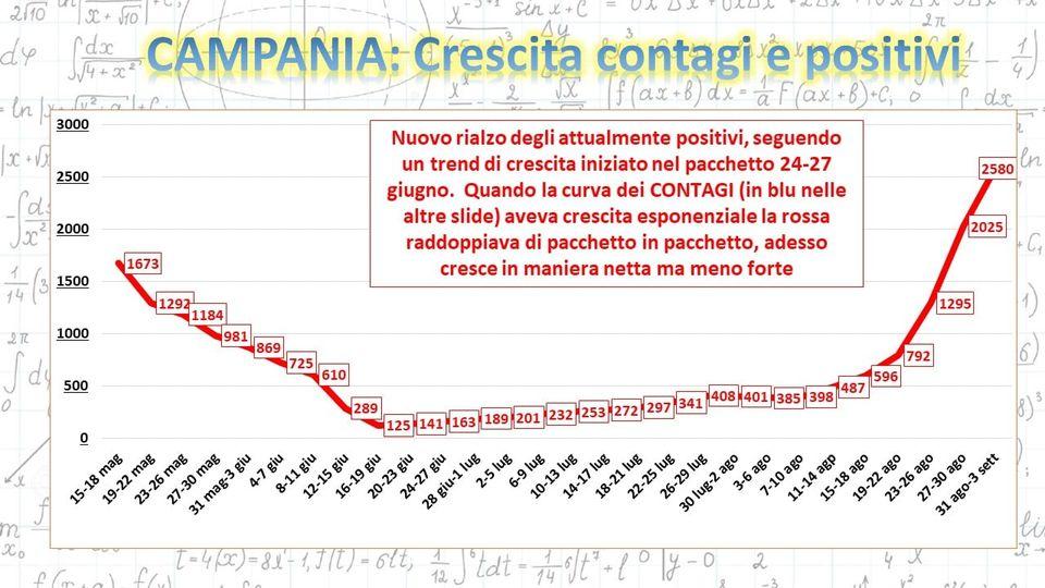 Coronavirus: il punto della situazione – di Pasquale Formisano
