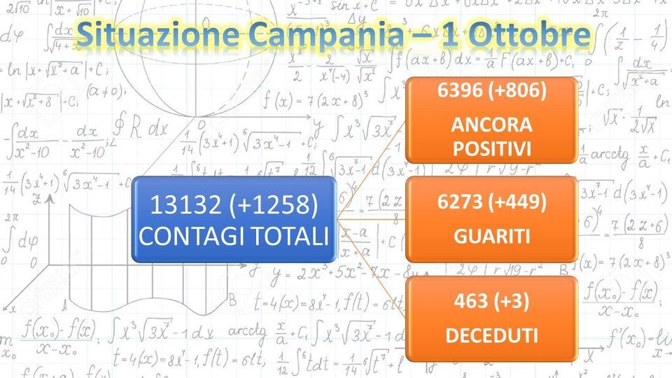 CORONAVIRUS CAMPANIA: SUPERATA QUOTA MILLE – di Pasquale Formisano
